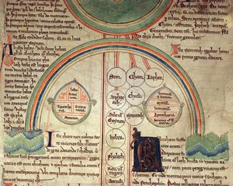 rainbow sign of covenant with Noah